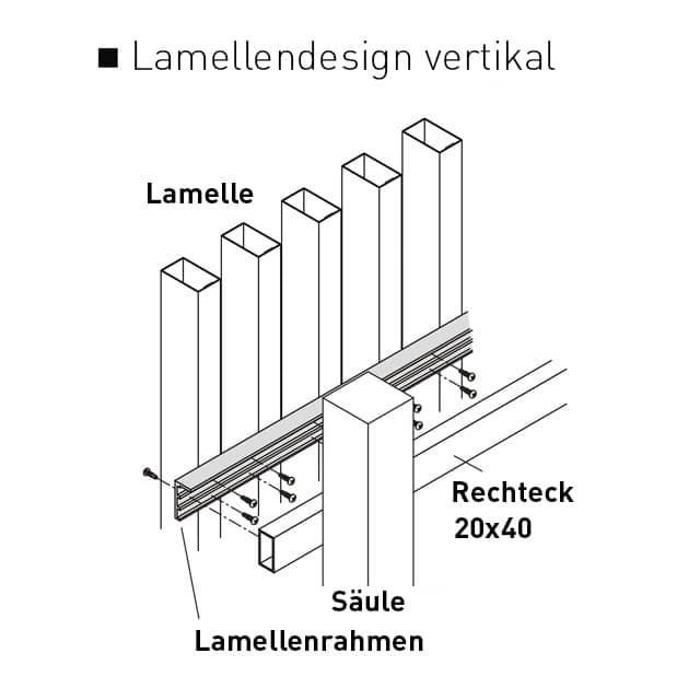 Montageart Lamellen vertikal