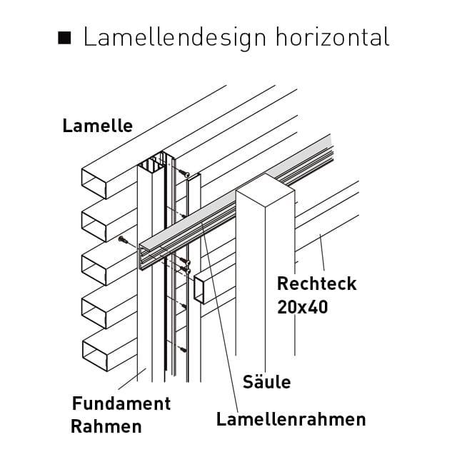 Montage Lamellen horizontal