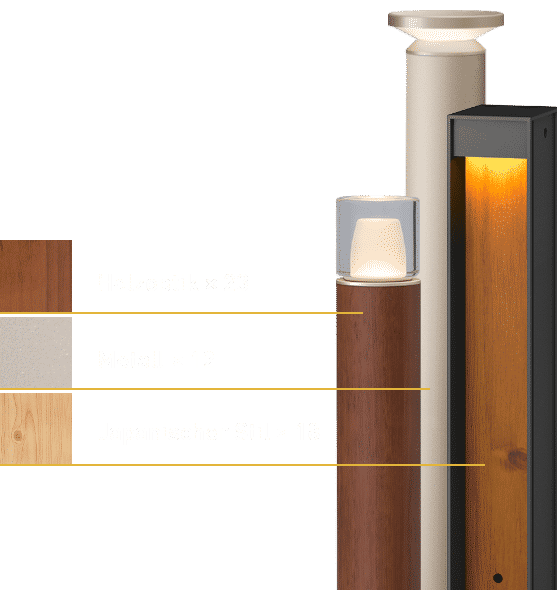 LED-Beleuchtung Material
